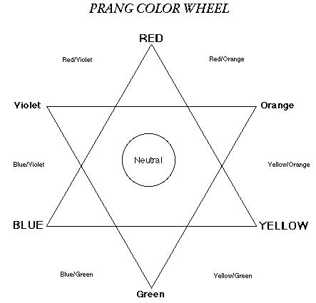 COLOR THEORY for Woodworkers and Furniture Finishers