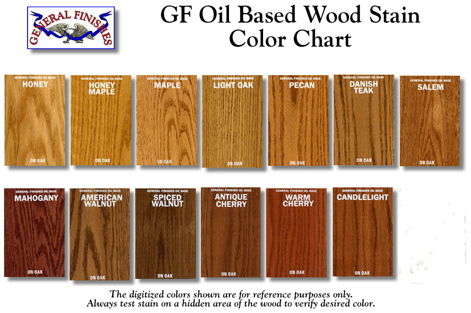 GF Oil Stain Colors