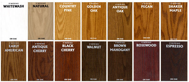 General finishes water based wood stains for Types of wood used for cabinets